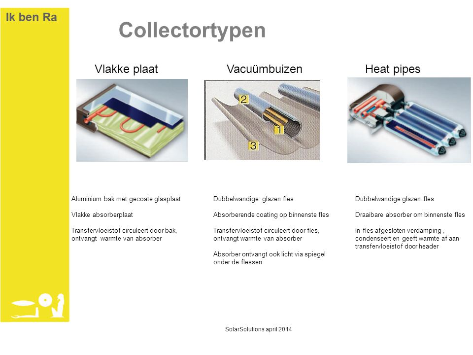 Collectortypen Vlakke plaat Vacuümbuizen Heat pipes