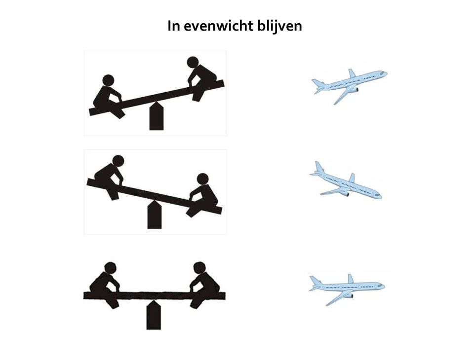 In evenwicht blijven It is also important to make sure the plane is balanced side to side.