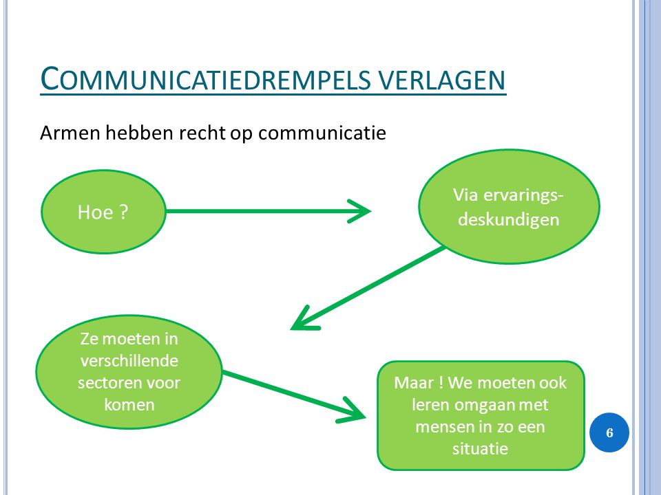 Communicatiedrempels verlagen