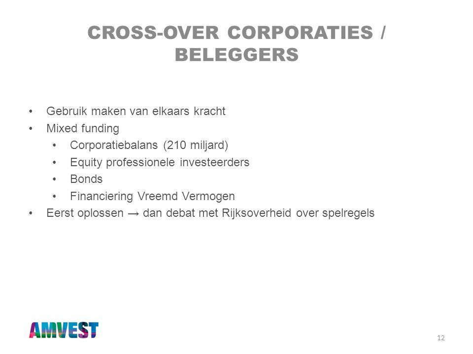 Cross-over corporaties / beleggers