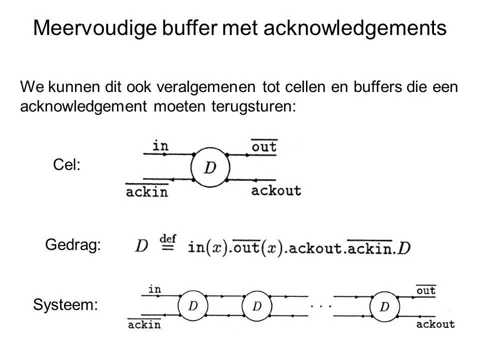 Meervoudige buffer met acknowledgements