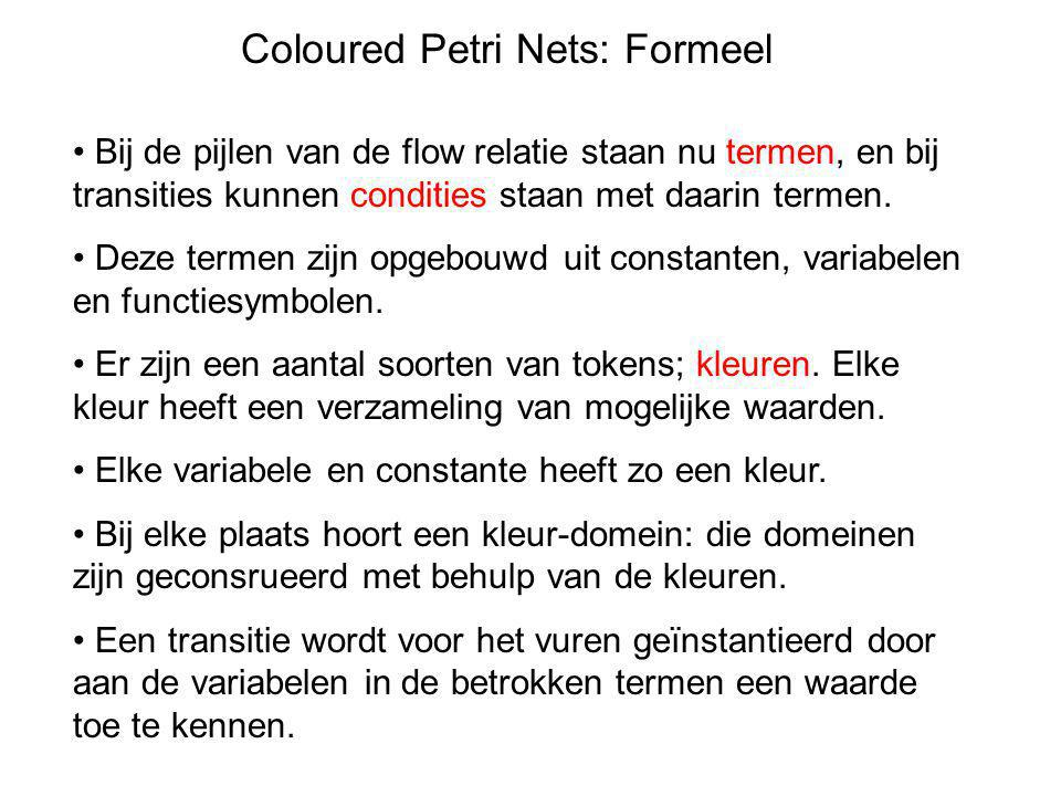 Coloured Petri Nets: Formeel