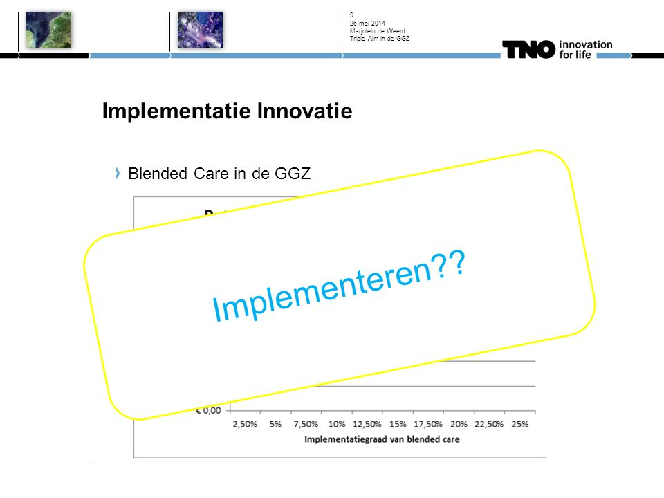 Implementatie Innovatie