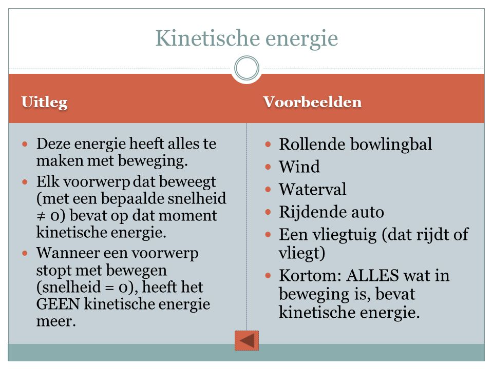 Kinetische energie Rollende bowlingbal Wind Waterval Rijdende auto