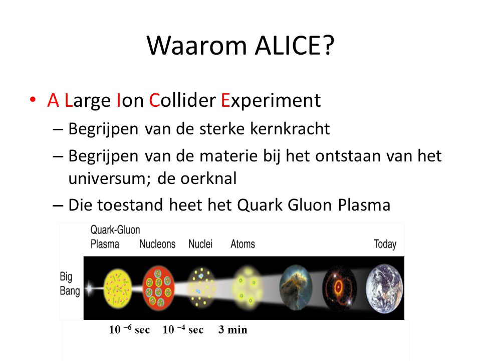 Waarom ALICE A Large Ion Collider Experiment