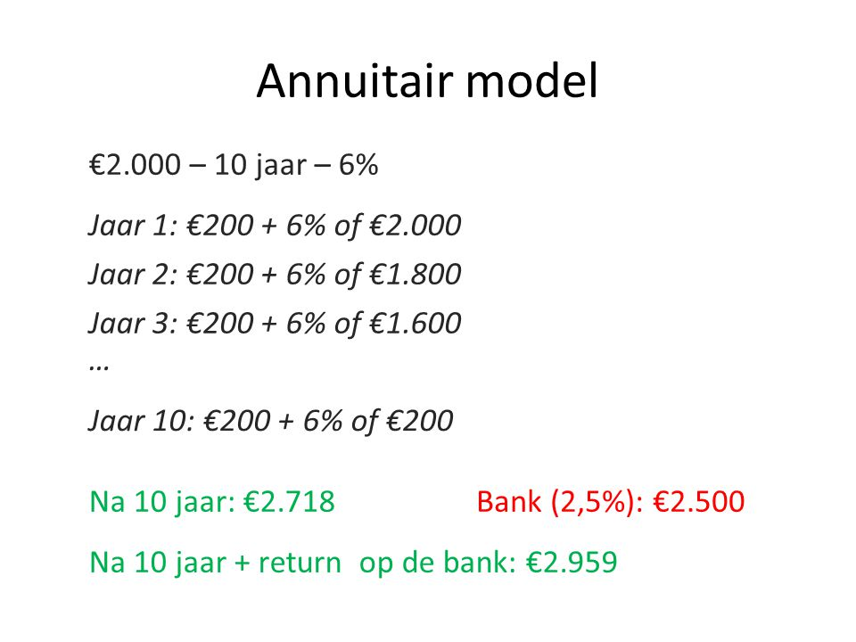 Annuitair model €2.000 – 10 jaar – 6% Jaar 1: € % of €2.000
