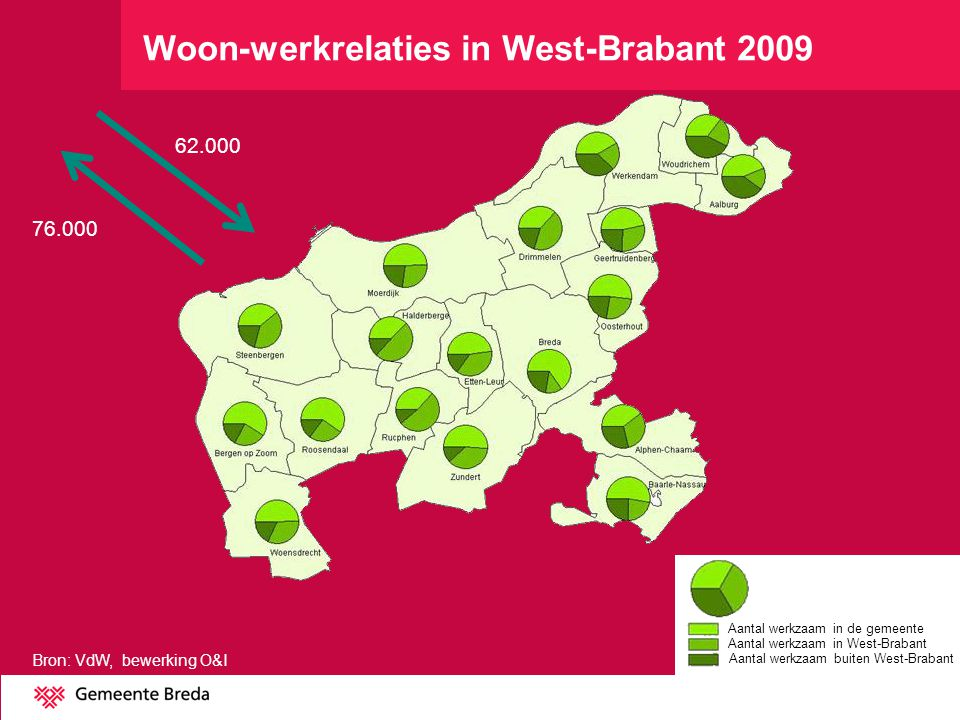 Woon-werkrelaties in West-Brabant 2009