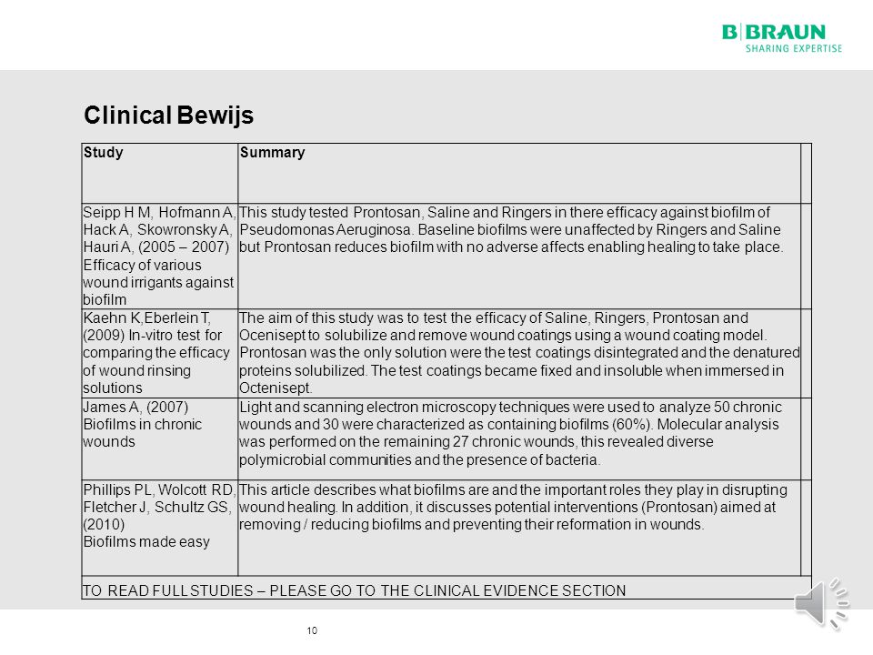 Clinical Bewijs Study Summary