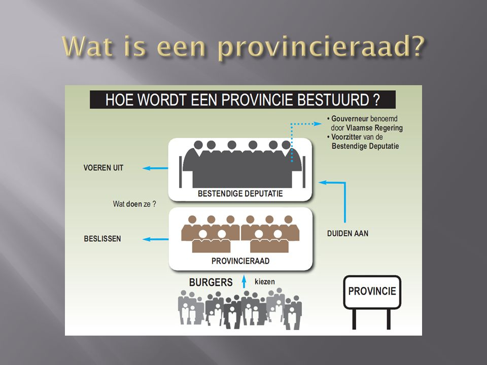 Wat is een provincieraad