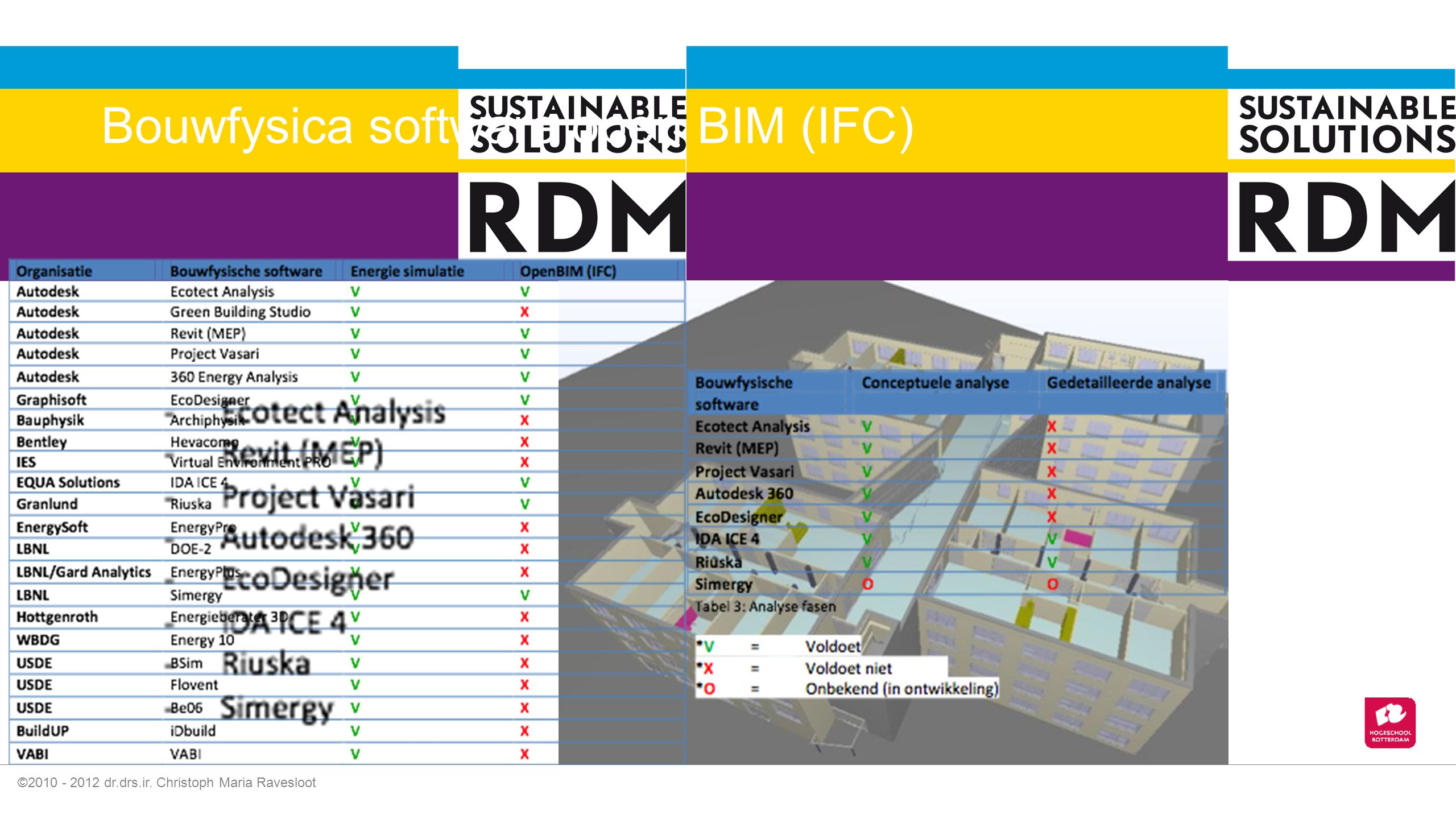 Bouwfysica software open BIM (IFC)