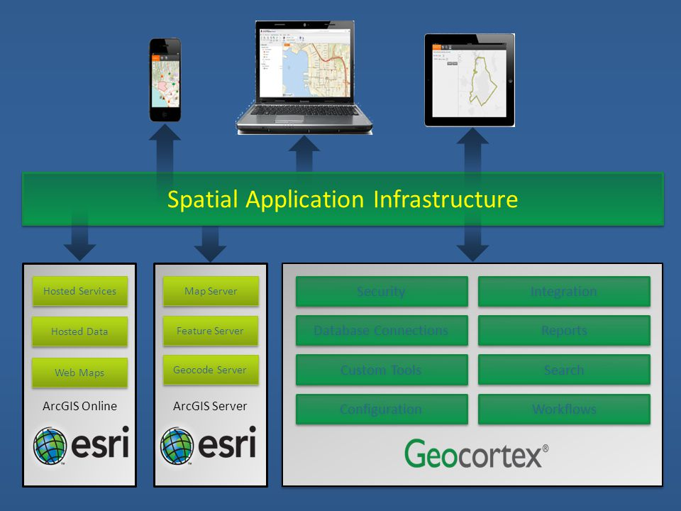 Spatial Application Infrastructure