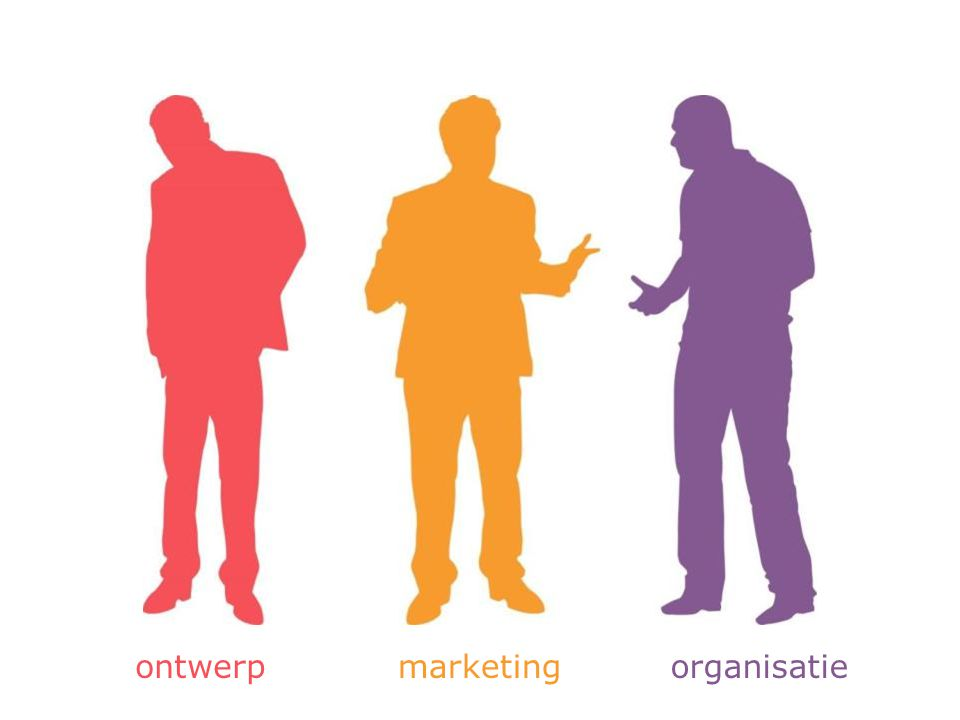 ontwerp marketing organisatie