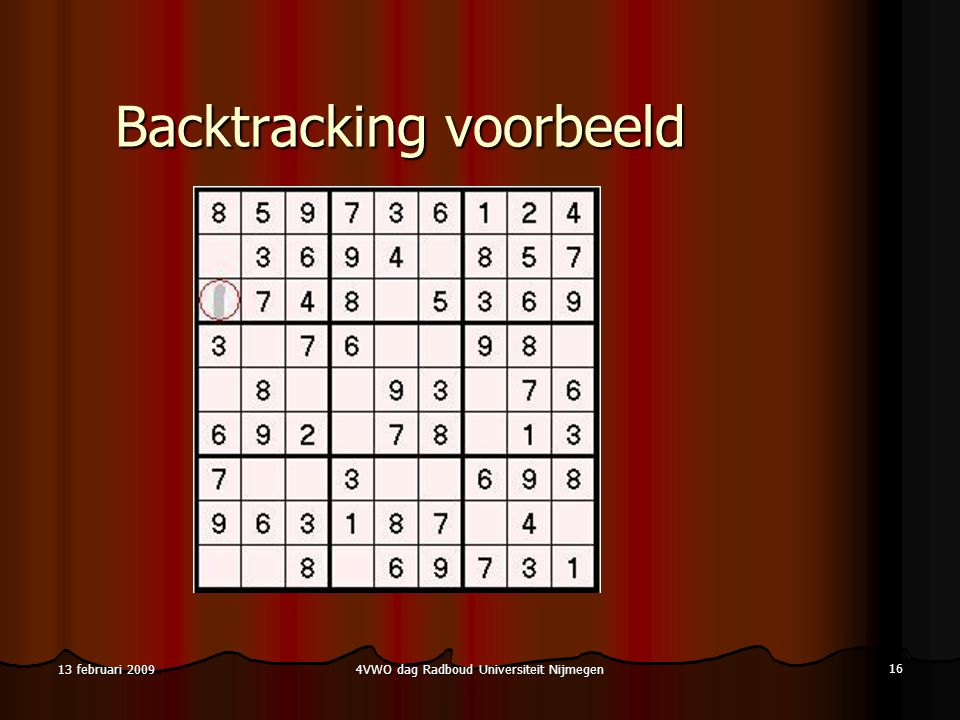 Backtracking voorbeeld