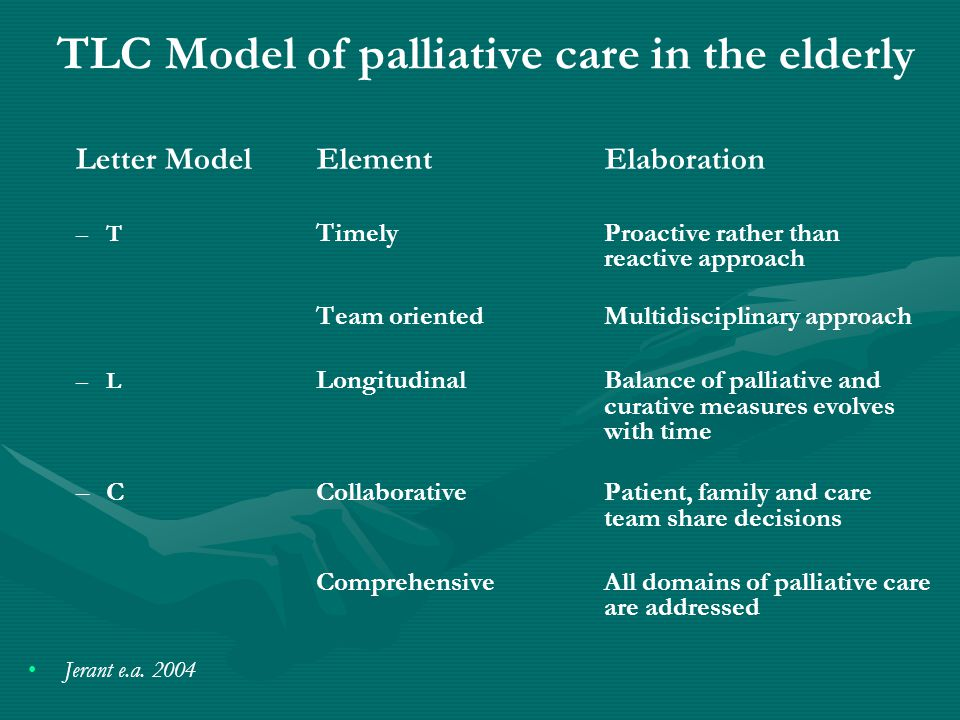 TLC Model of palliative care in the elderly