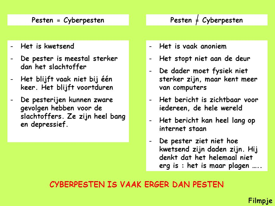 CYBERPESTEN IS VAAK ERGER DAN PESTEN