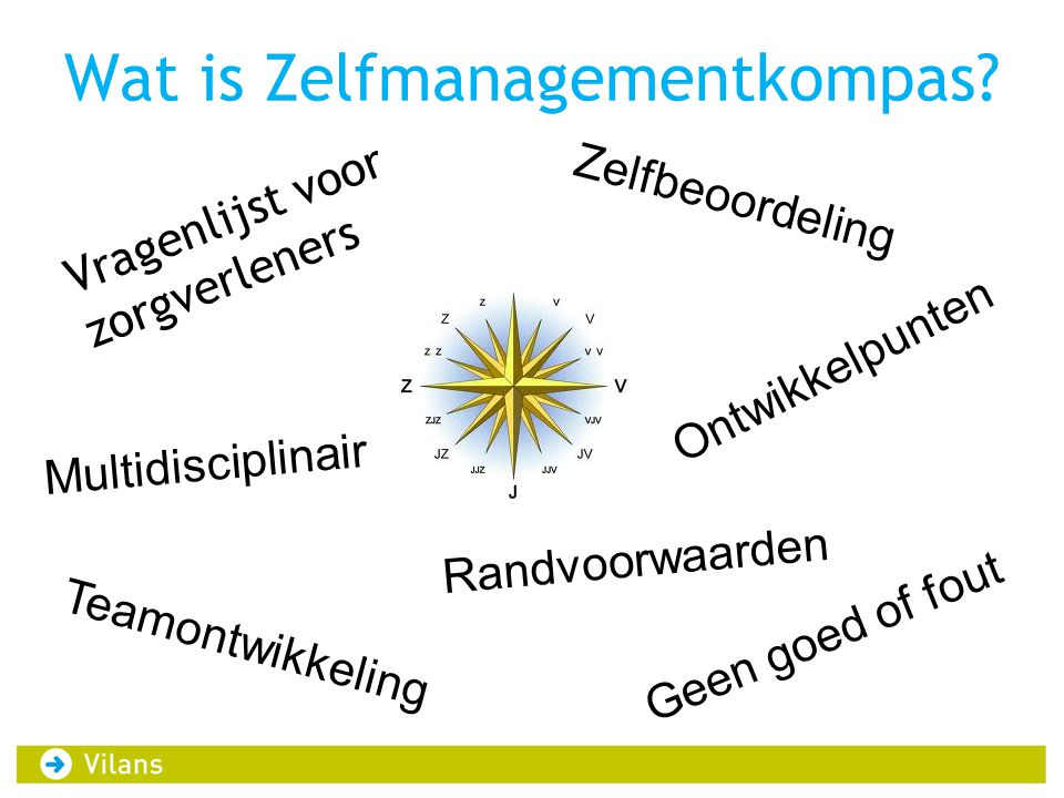 Wat is Zelfmanagementkompas