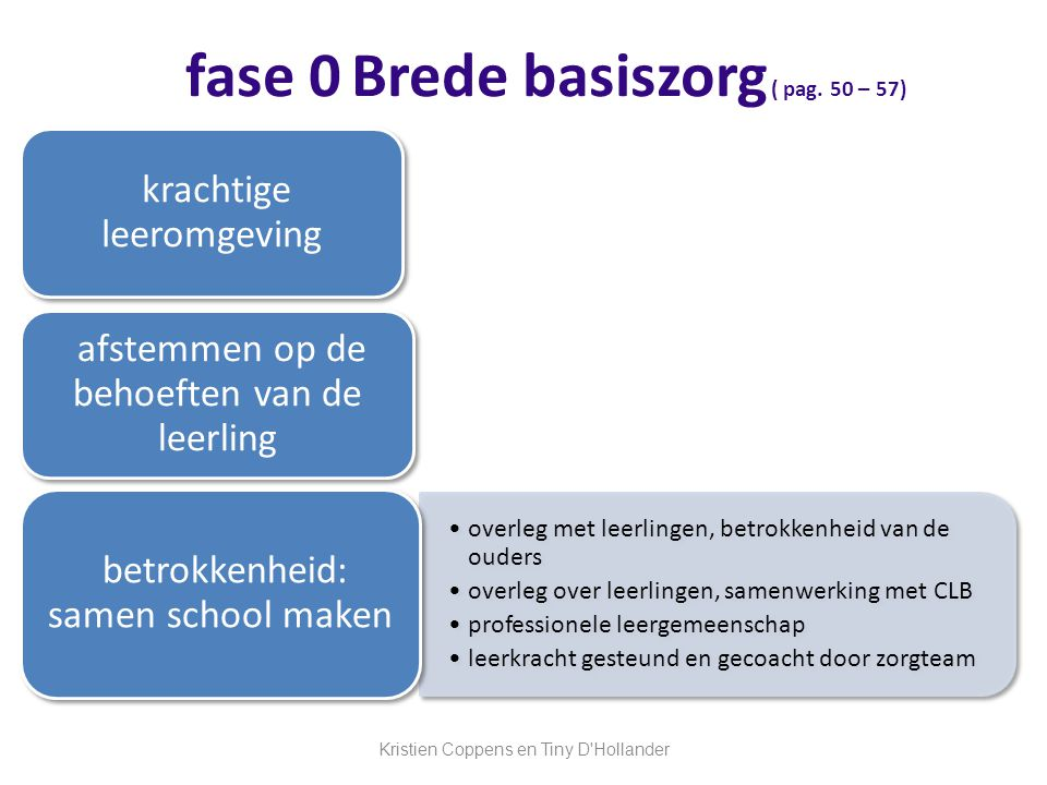 fase 0 Brede basiszorg ( pag. 50 – 57)