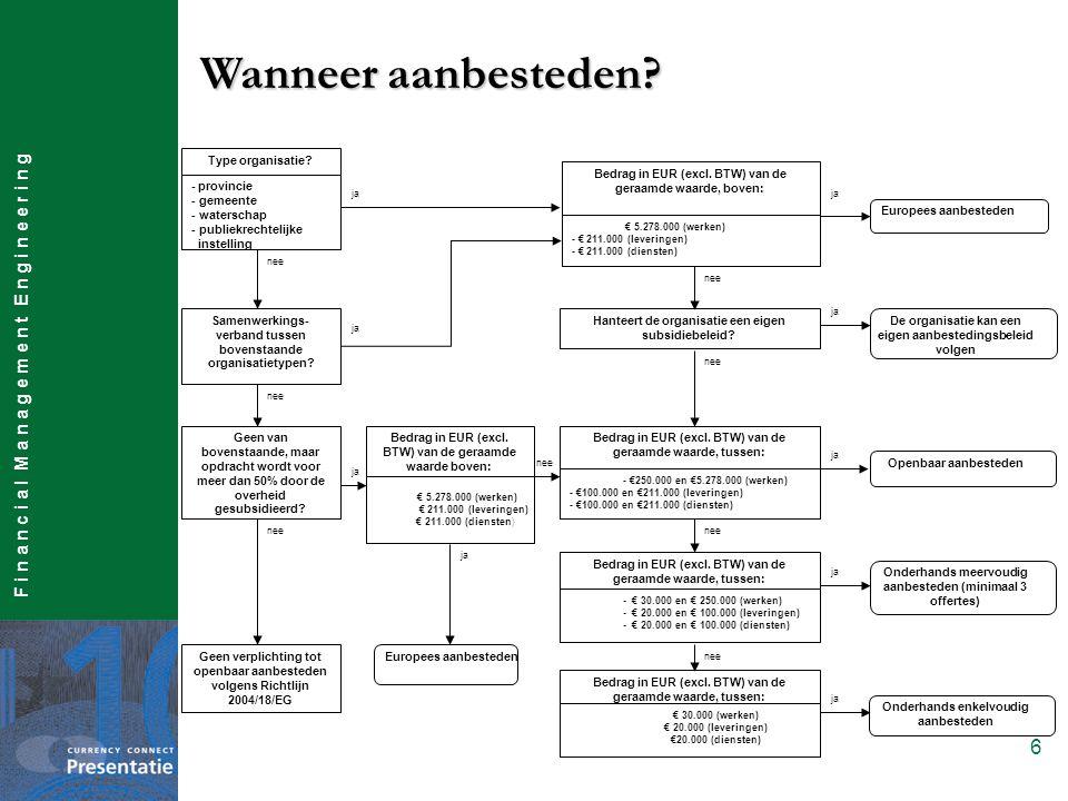 Aanbestedingsprocedures In De Bouwsector Ppt Video Online Download