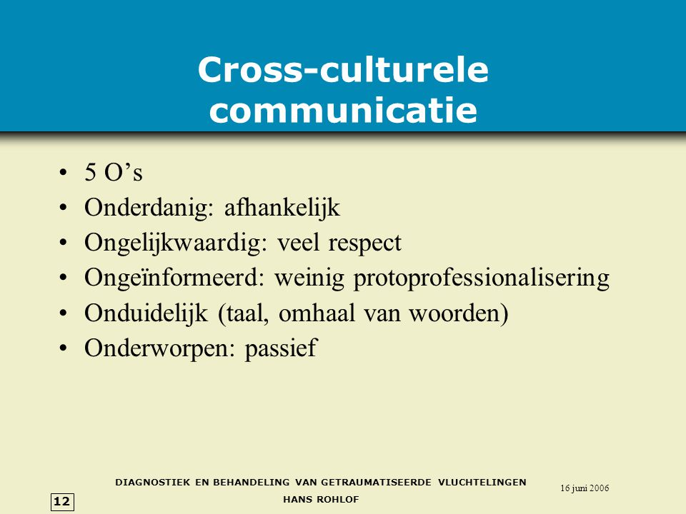 Cross-culturele communicatie