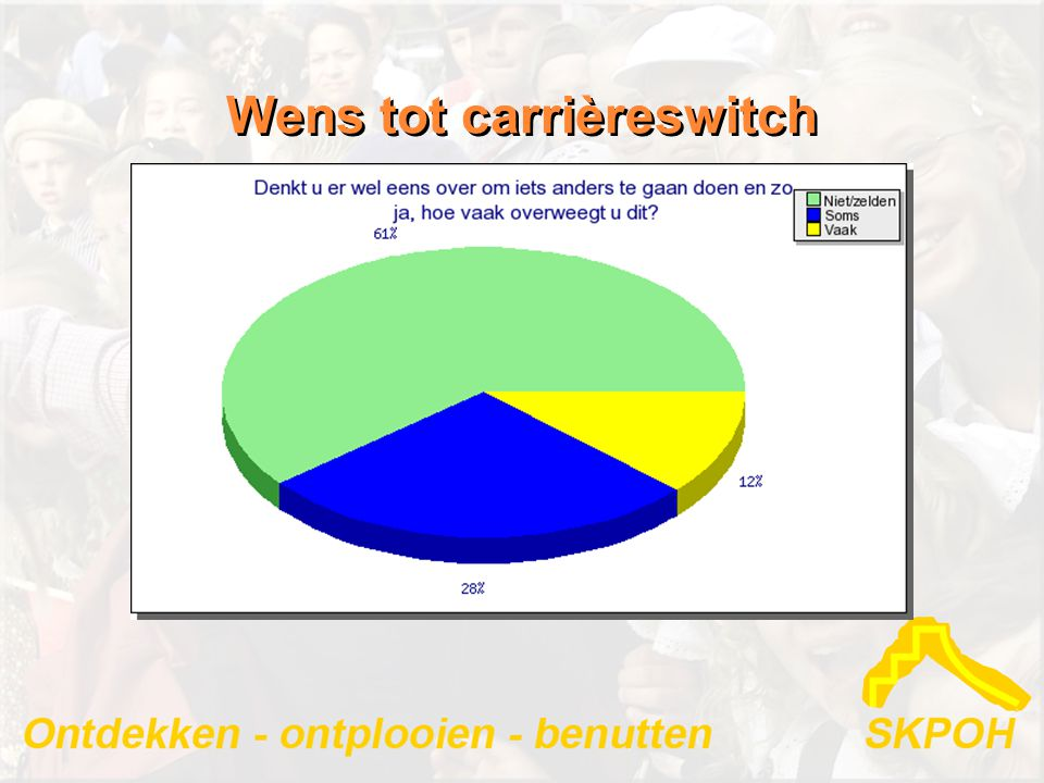 Wens tot carrièreswitch