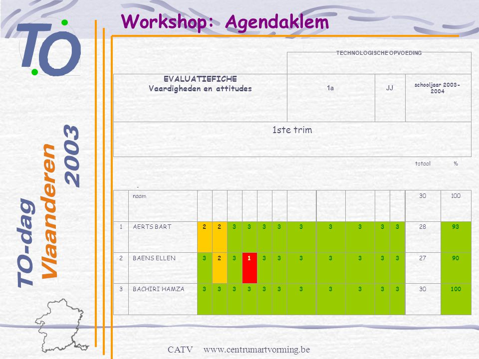 Workshop: Agendaklem 1ste trim CATV