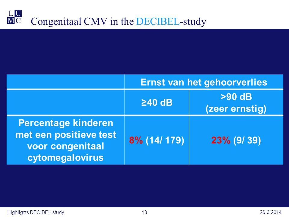 Congenitaal CMV in the DECIBEL-study