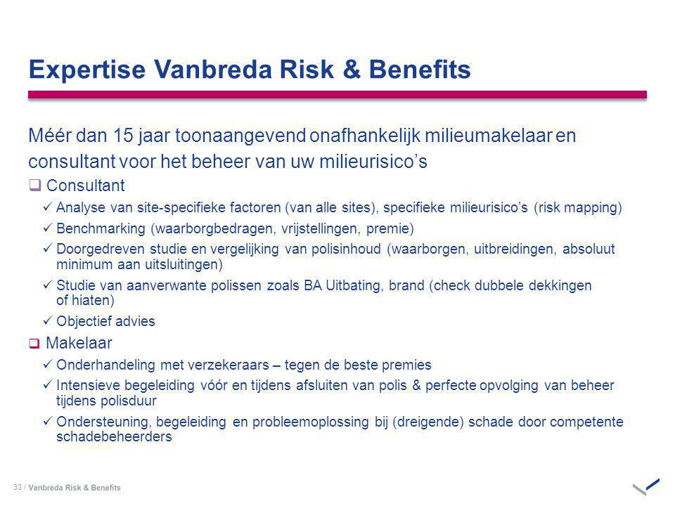 Expertise Vanbreda Risk & Benefits