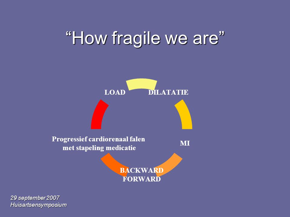 How fragile we are 29 september 2007 Huisartsensymposium