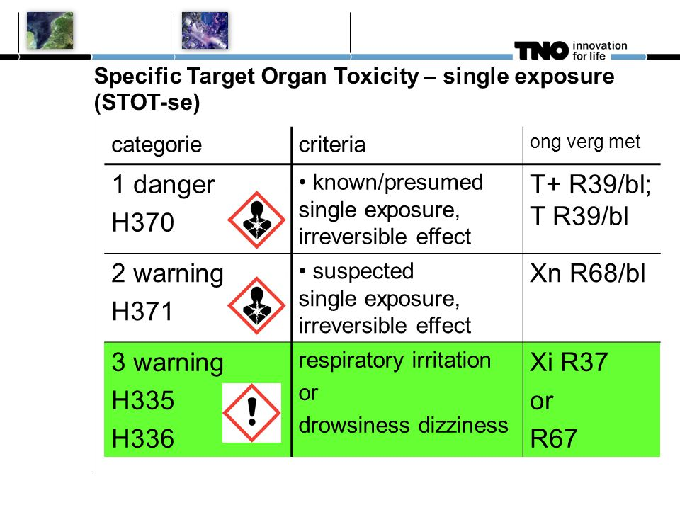 Specific Target Organ Toxicity – single exposure (STOT-se)