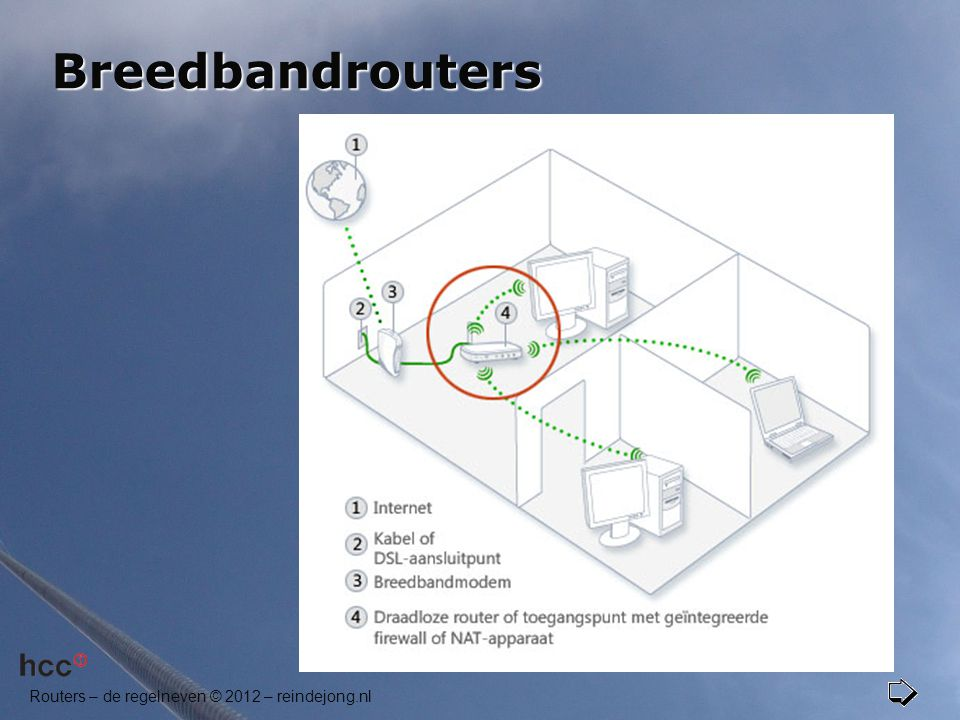 Breedbandrouters