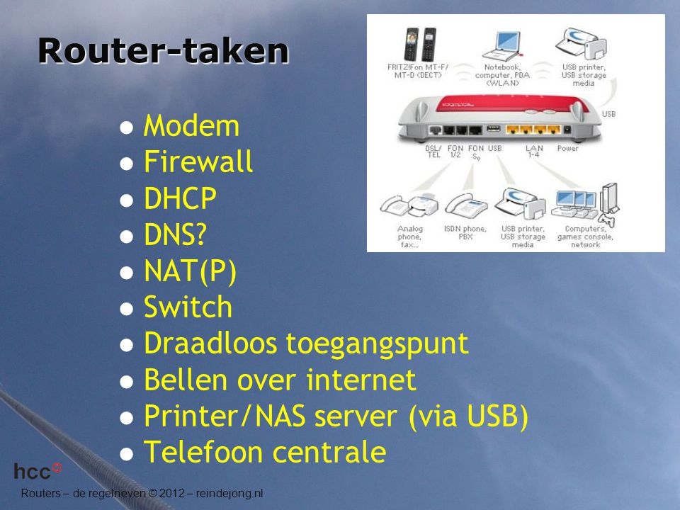 Router-taken Modem Firewall DHCP DNS NAT(P) Switch