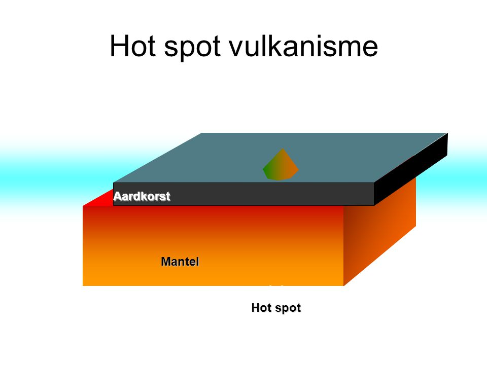 Hot spot vulkanisme Aardkorst Mantel Hot spot