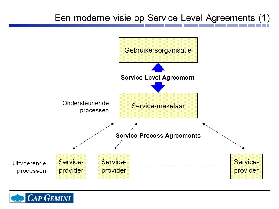 Een moderne visie op Service Level Agreements (1)