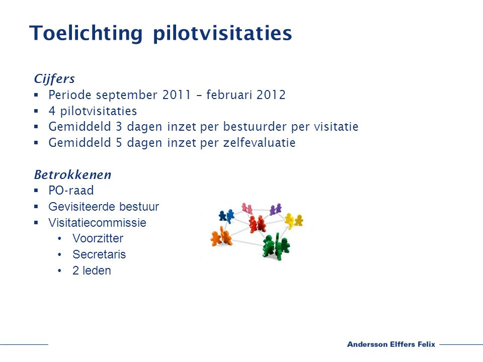 Toelichting pilotvisitaties