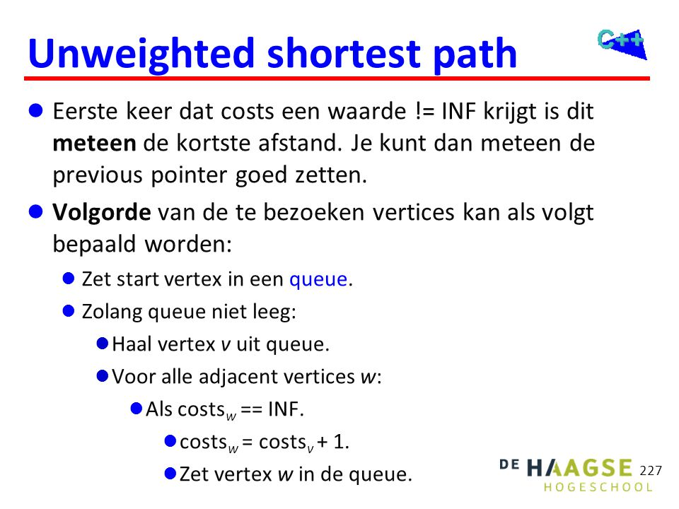 Unweighted shortest path