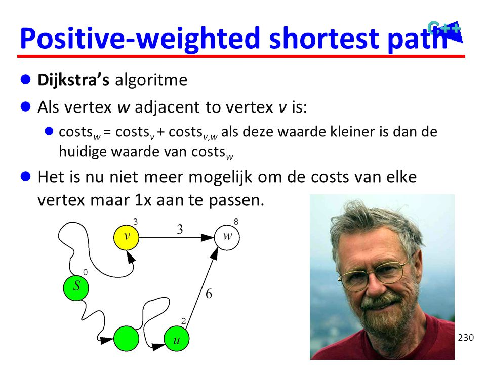 Positive-weighted shortest path
