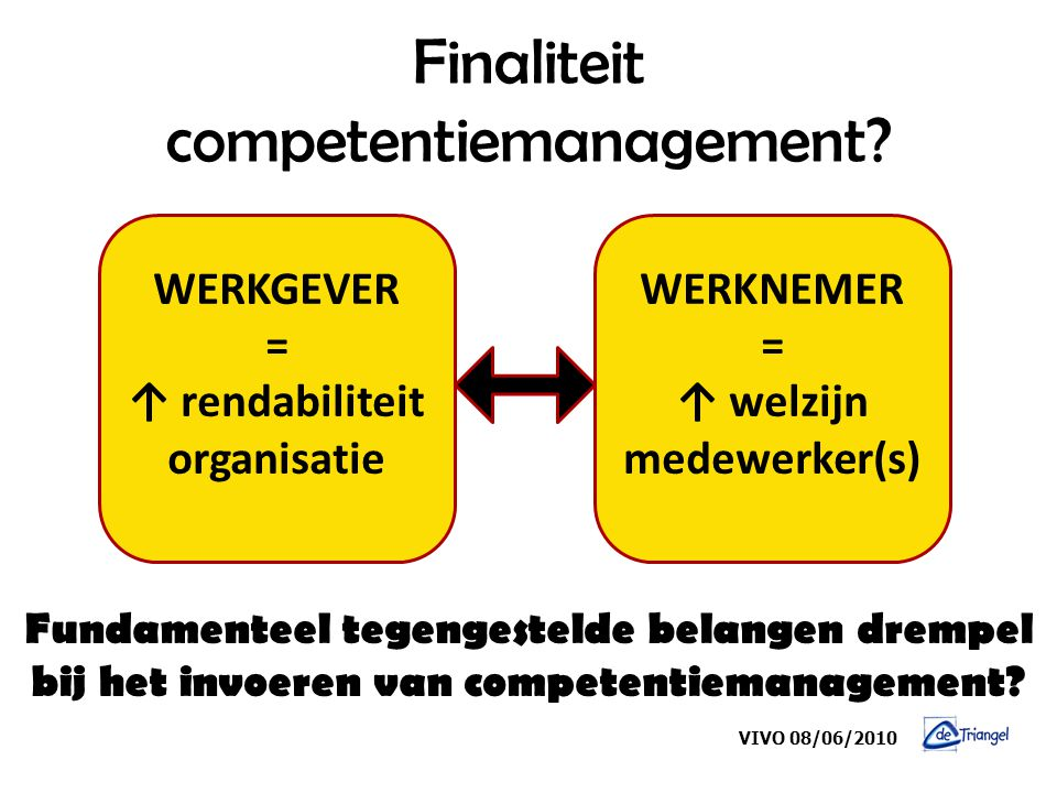 Finaliteit competentiemanagement