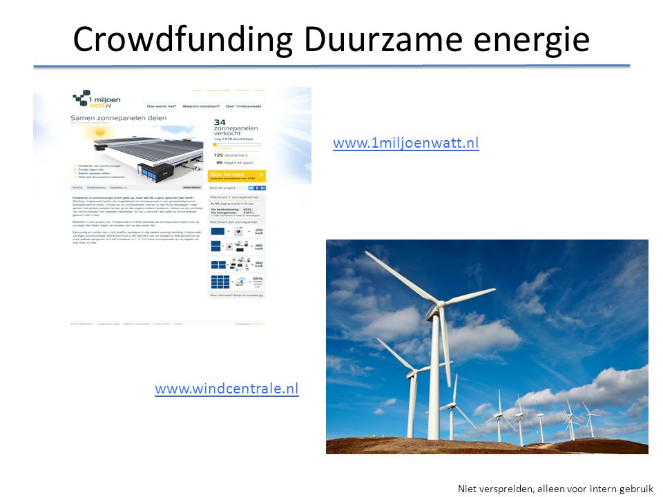 Crowdfunding Duurzame energie