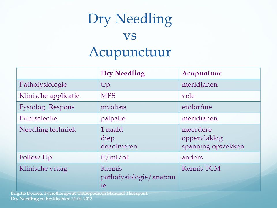 Dry Needling vs Acupunctuur