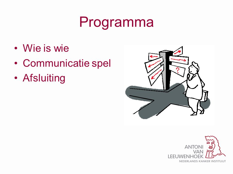 Programma Wie is wie Communicatie spel Afsluiting