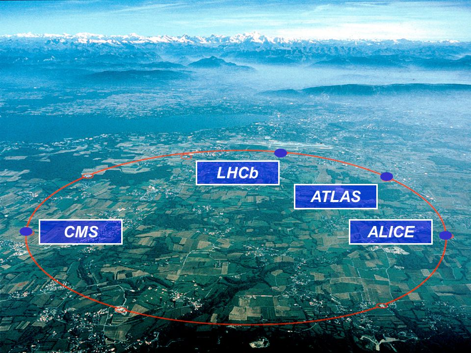 LHCb ATLAS CMS ALICE