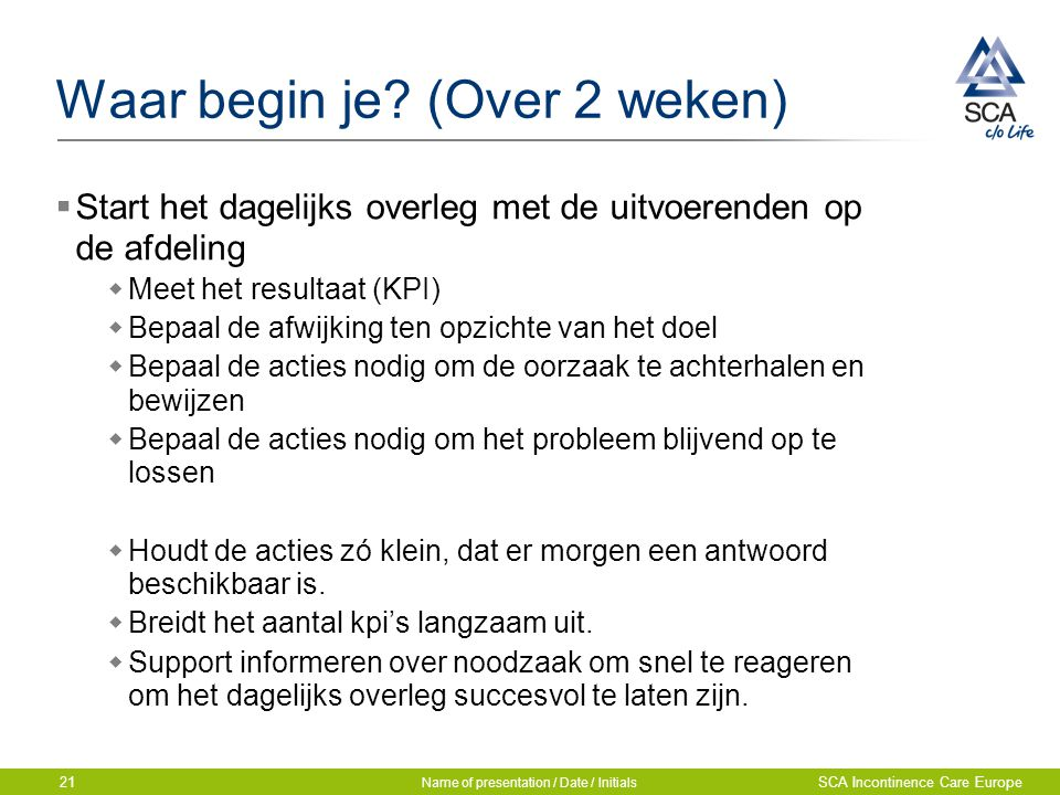 Waar begin je (Over 2 weken)