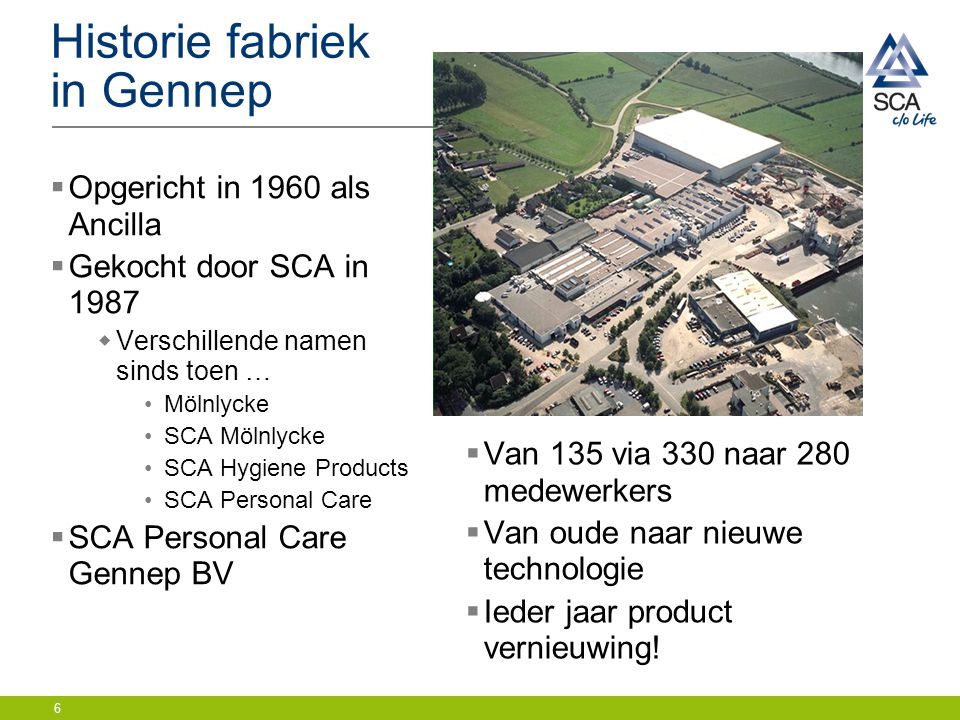 Historie fabriek in Gennep
