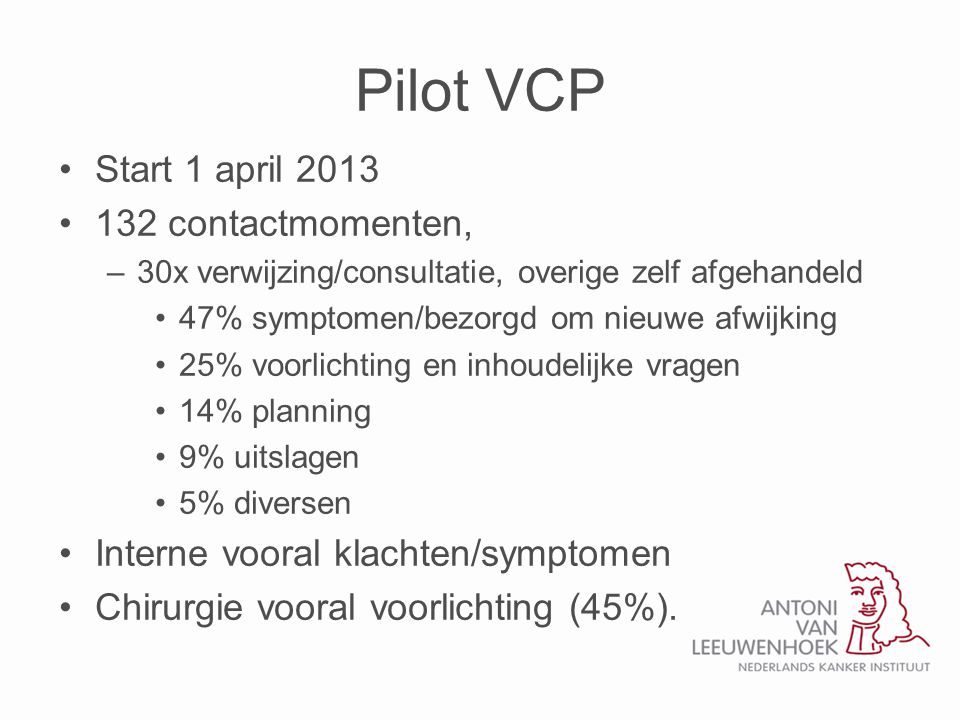 Pilot VCP Start 1 april 2013 132 contactmomenten,