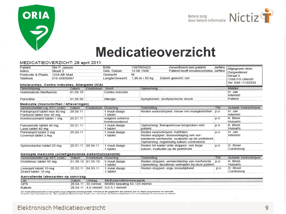 Elektronisch Medicatieoverzicht
