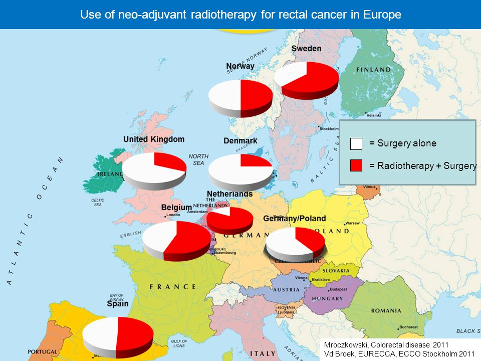 Use of neo-adjuvant radiotherapy for rectal cancer in Europe