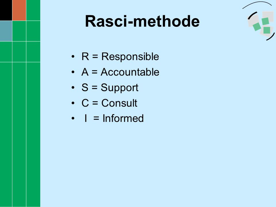 Rasci-methode R = Responsible A = Accountable S = Support C = Consult