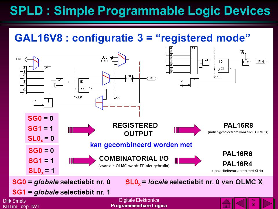 GAL16V8 : configuratie 3 = registered mode