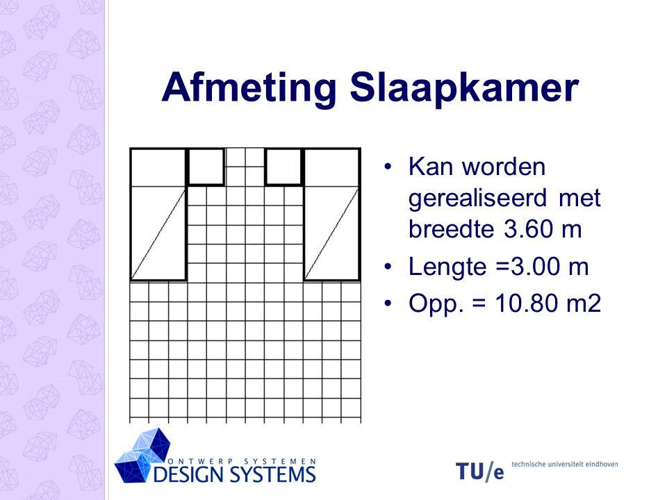 Best Afmetingen Slaapkamer Gallery - Huis & Interieur Ideeën ...