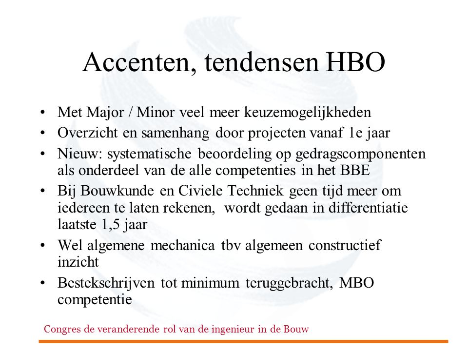 Accenten, tendensen HBO